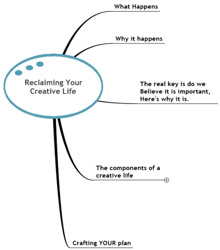 reclaiming-your-creative-life-2