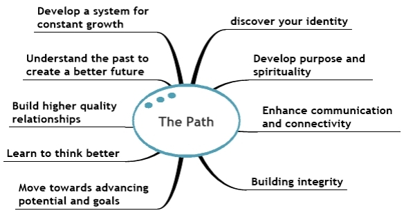 the-path-2